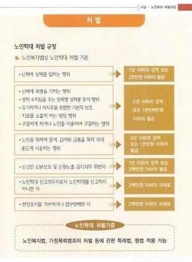 꾸미기_노인학대7.jpg